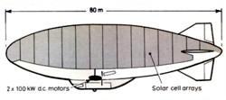 Khoury-Konzept Grafik